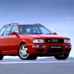 Audi RS2 1986 – 1995 Models oil Capacity