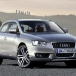 Audi Q3 Engine Oil Capacity And Engine Types