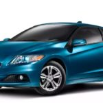Honda CR-Z engine oil capacity